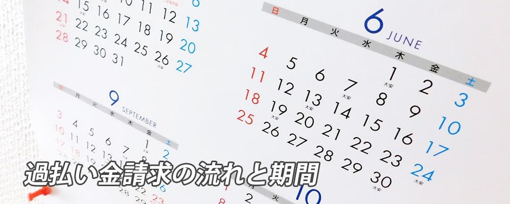 過払い金請求の期間と流れをイメージしたカレンダー